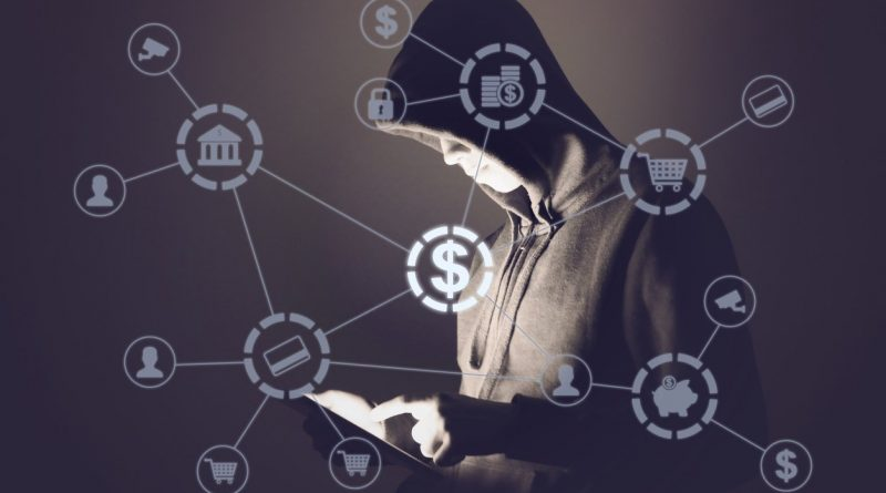 security Threats for eCommerce Business